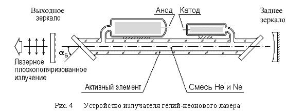 азотный лазер система уровней