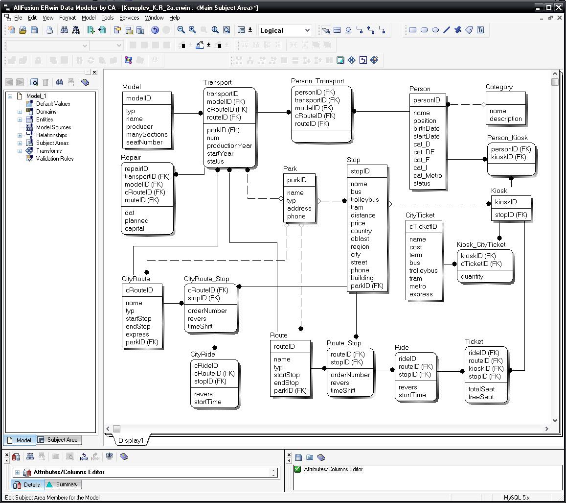 Программа схема базы данных фото 539