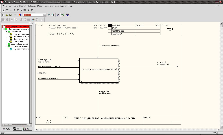 Idef3 программа как скачать программа для андроида скачать zenmate
