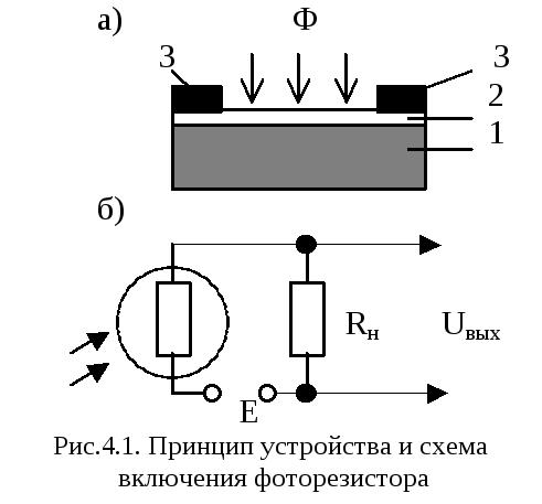 также основные параметры фоторезистора национальной