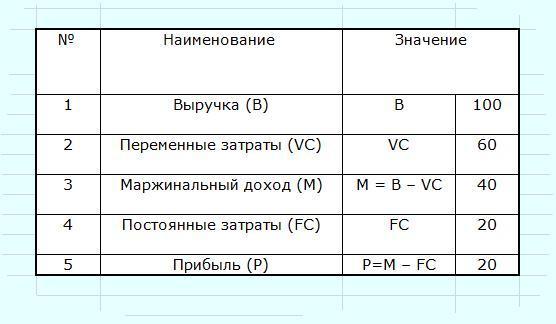 Система директ хостинг хостинг www ru