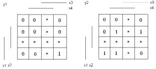Пример пояснительной записки курсовой работы Построение системы переключательных функций
