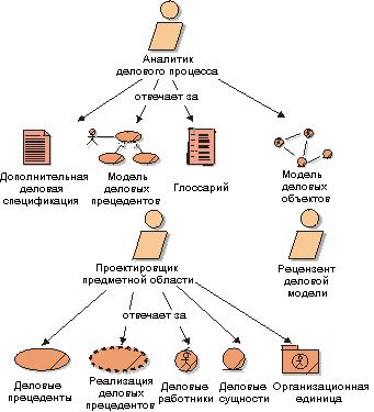 Девушка модель документооборота потоки работ бехати принслу виктория сикрет