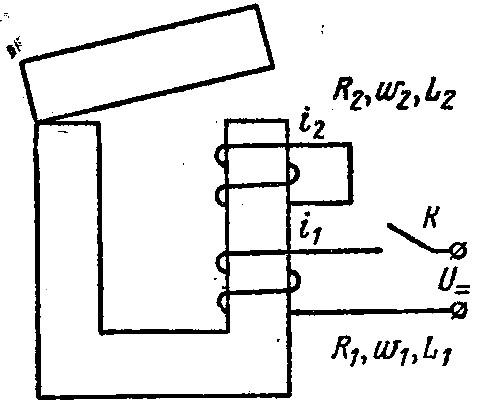 Сила притяжения воздействующая на якорь электромагнита