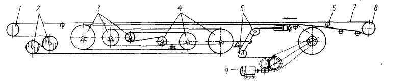Конструкция телескопического конвейера фольксваген транспортер т5 замена заднего подшипника