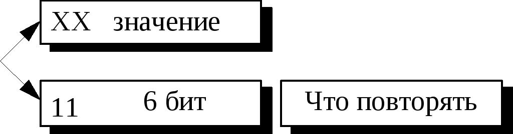 Контрольные вопросы к разделу В данном алгоритме признаком счетчика counter служат единицы в двух верхних битах считанного файла