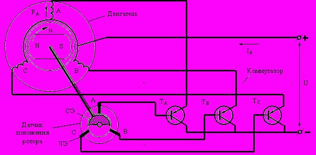 Схема управления щеточным двигателем