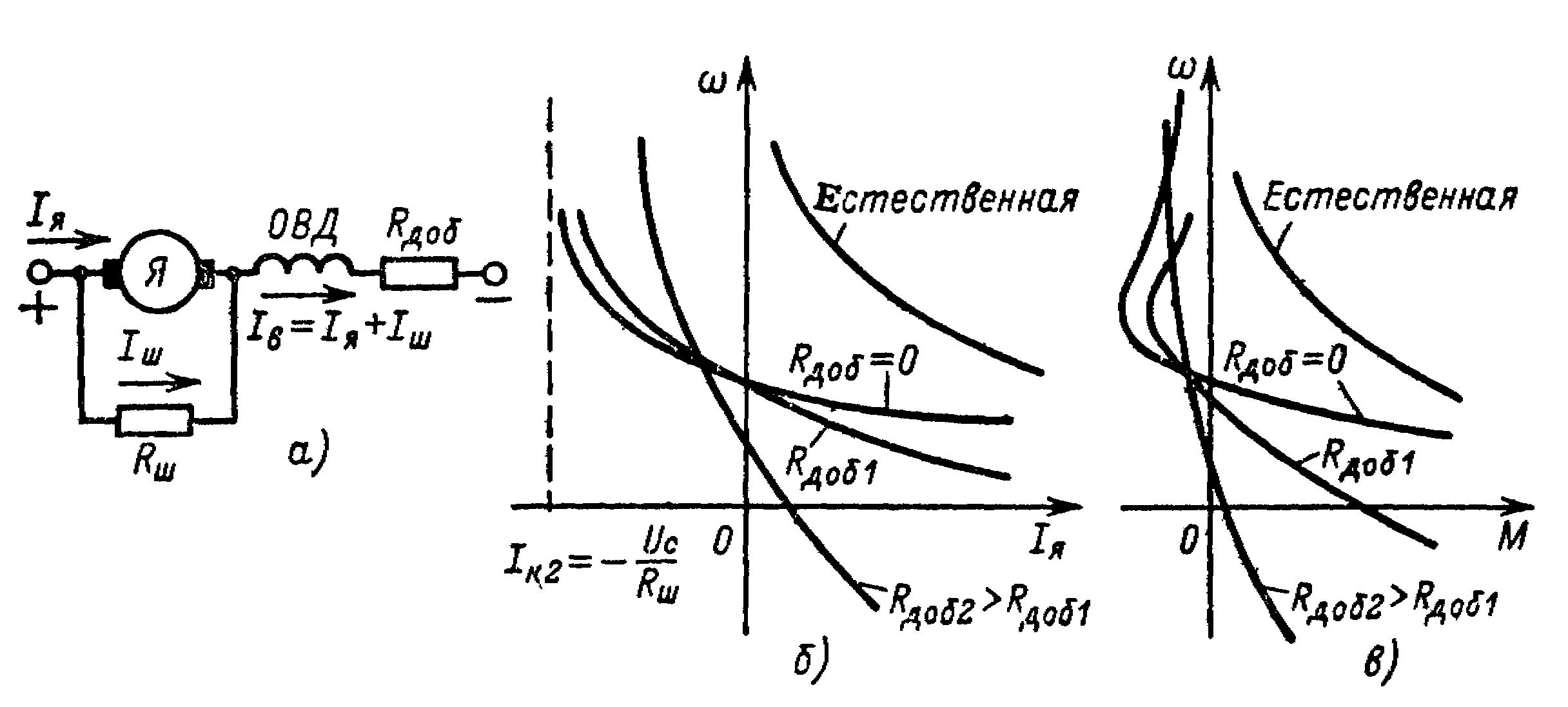 Схема обмотки двигателя постоянного тока фото 48
