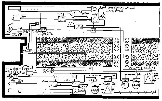 Электроснабжение очистного участка образец заполнения заявки на технологическое присоединение ленэнерго