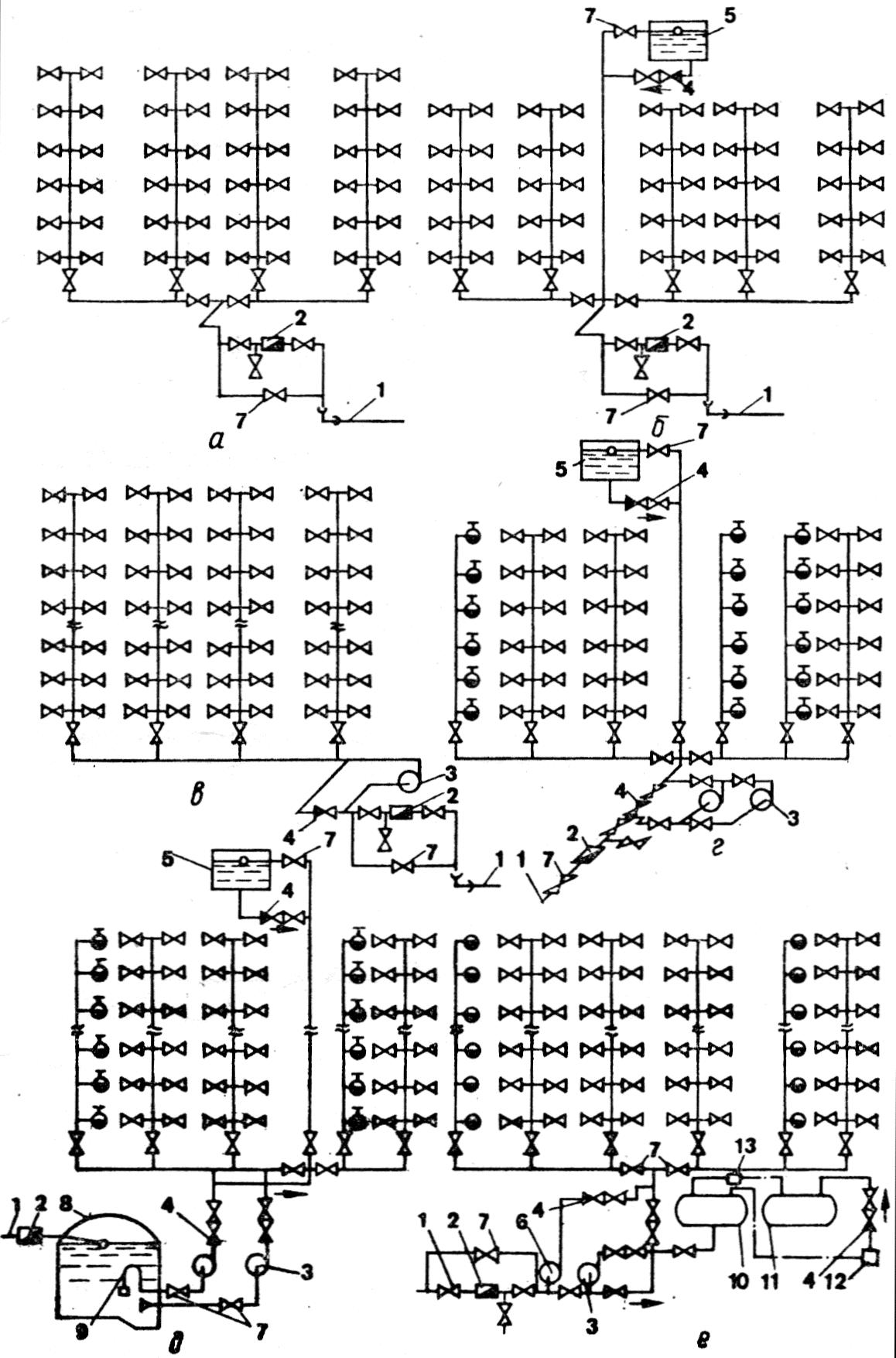 образец исполнительная схема наружный водопровод