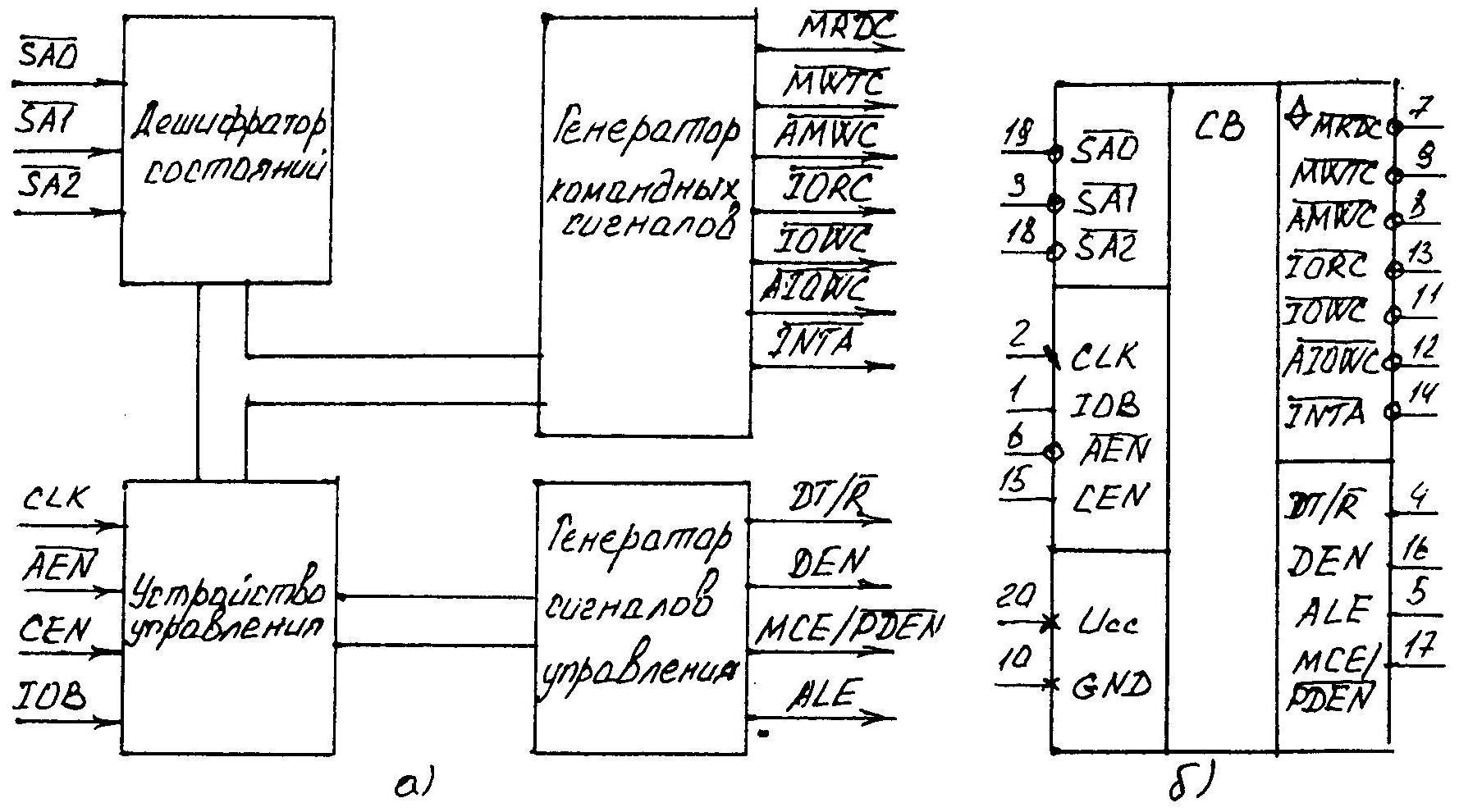 структурная схема контроллера системной шины