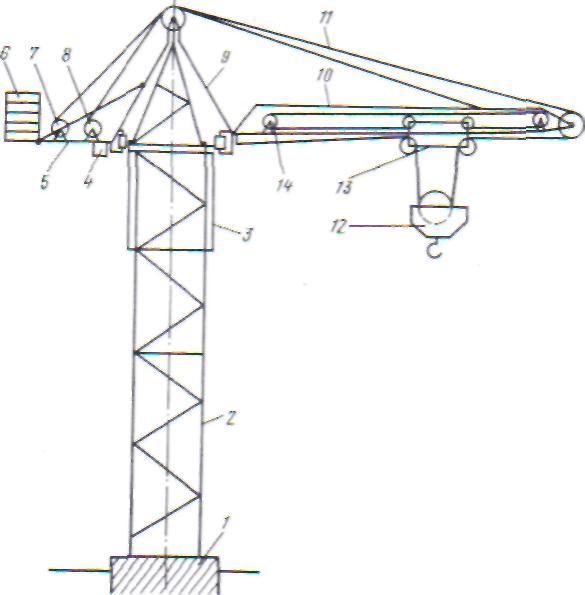 Стоимость башенного крана