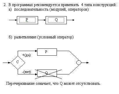 Программа для определения последовательности