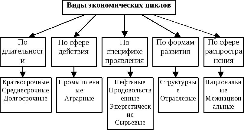 obshaya-ekonomicheskaya-teoriya-uchebnoe-posobie-nikolaeva-la-chernaya-ip