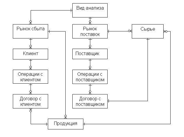 Информационная девушка модель работы предприятия работа девушка новосибирск