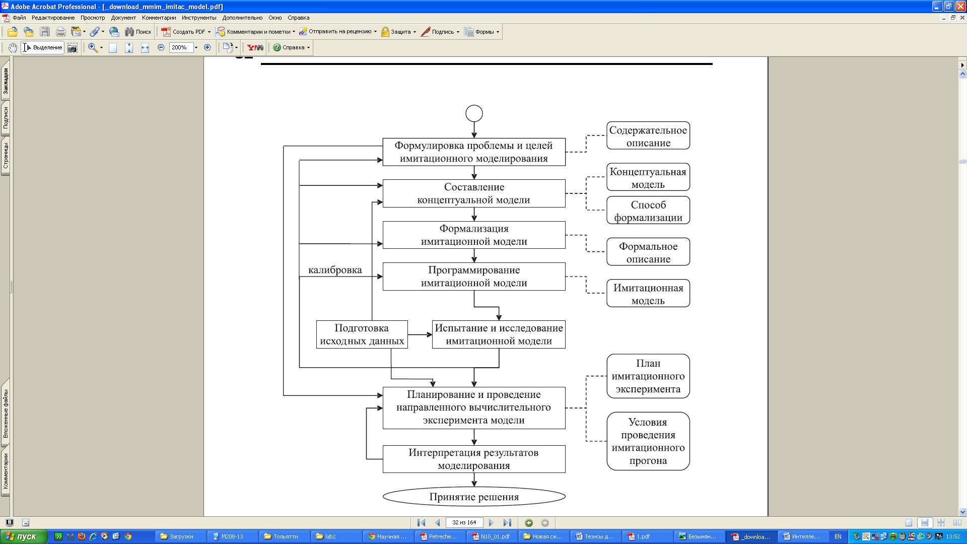 Программа имитационного моделирования скачать