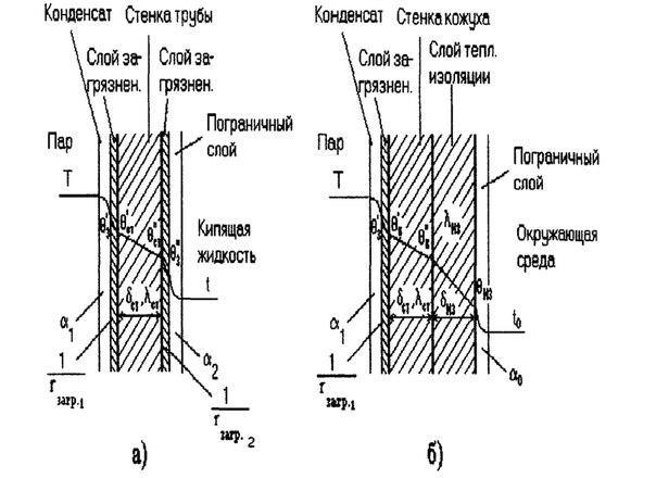 Пластины теплообменника Tranter GC-026 N Тюмень