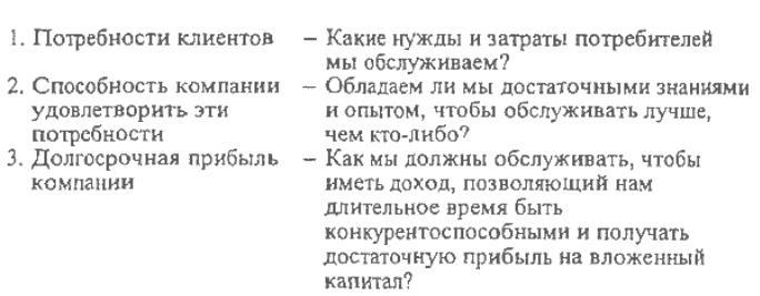 Агентский договор между туроператором и турагентом (примерная форма), Договор (форма) от 01 января 2019 года
