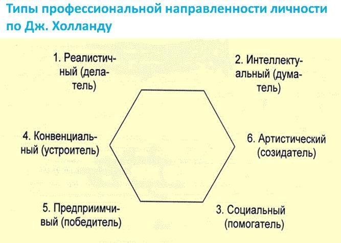 Структура и особенности портрета социальной личности