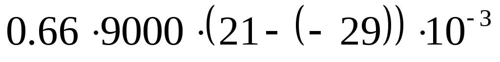 Количество тепла на метр квадратный в детском саду