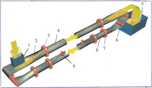 Ленточные трубчатые конвейеры купить задние амортизаторы на транспортер т4