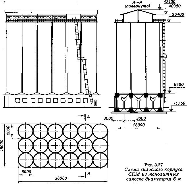 Что такое силосный корпус на элеваторе рольганги алюминиевые