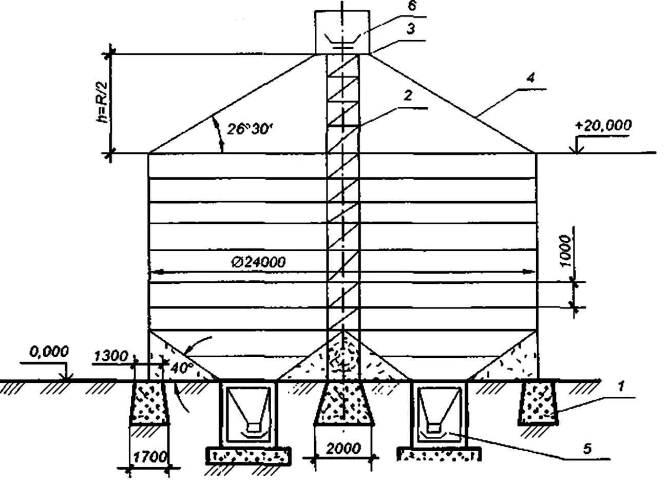 элеватор размеры бетонных силосов