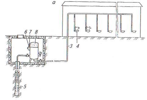 Механизация электрификация и автоматизация в ооо Кузнецовский  Из водозаборных сооружений воду подают насосами и водоподъемниками Насосы создают напор достаточный для подъема воды на некоторую высоту над поверхностью