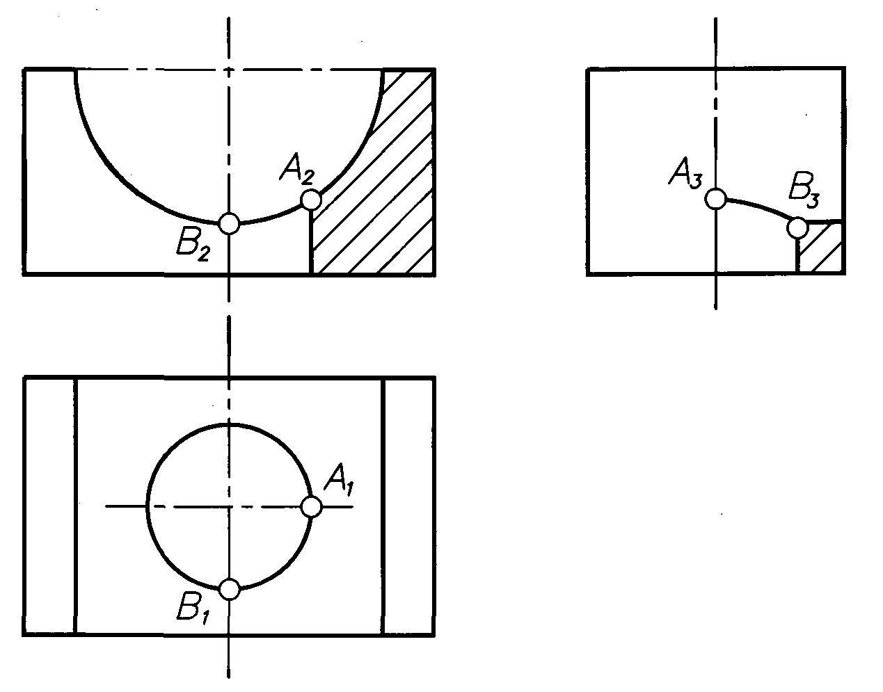 Понятие опорные и промежуточные точки линии пересечения