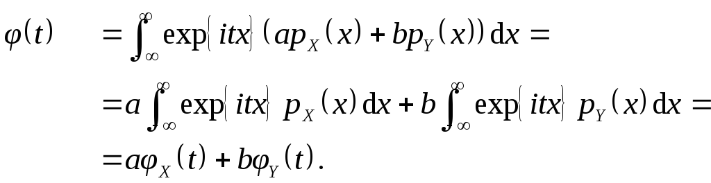 t φ gram Again, comparing this with a = a max sin (ωt + φ), results in the value of maximum acceleration in shm, simply a max =-a.