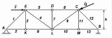 Решение задач по расчету плоской фермы решения задач по физической и коллоидной химии