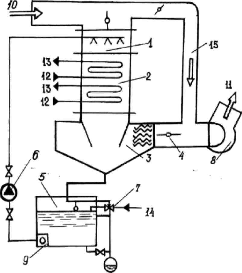 Теплообменники контактного Кожухотрубный конденсатор Alfa Laval CPS 440 Новоуральск