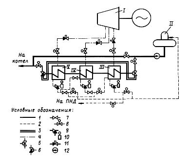 Подогреватель высокого давления ПВ-425-230-13-1 Азов Уплотнения теплообменника Alfa Laval AQ8-FS Бийск