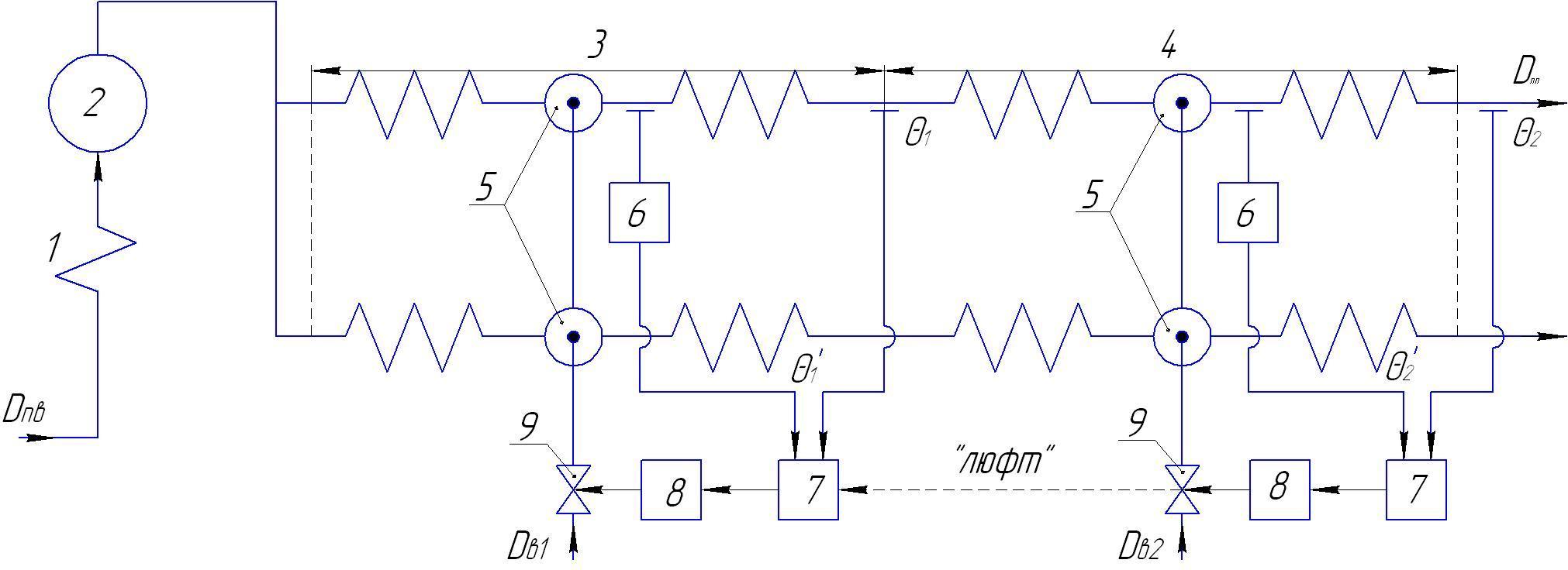 Функциональная схема автоматического регулирования температуры