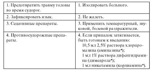 Детские районные поликлиники санкт-петербурга