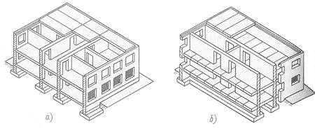 """Кафедра """"Безопасность жизнедеятельности"""" Реферат на тему  Конструктивные схемы бескаркасных зданий с несущими стенами"""