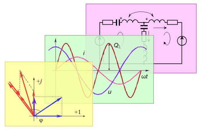 Теоретические основы электротехники в практических работах