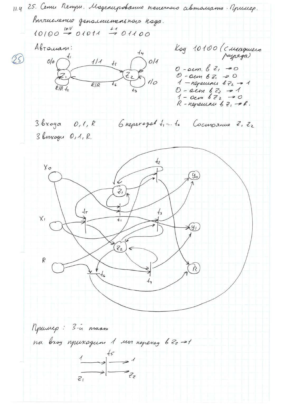 Решение задач по теории конечных автоматов примеры решение задач по химии егэ 39