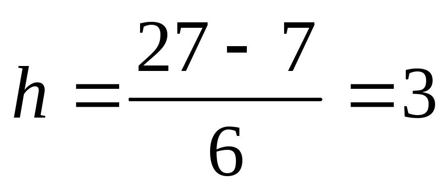 Контрольная работа по статистике Вариант №  Количество интервалов обязательно должно быть целым числом Поскольку формула Стерджесса дает лишь приблизительную оценку количества интервалов