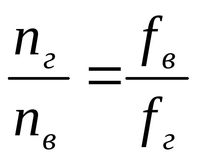 измерение частоты методом фигур лиссажу