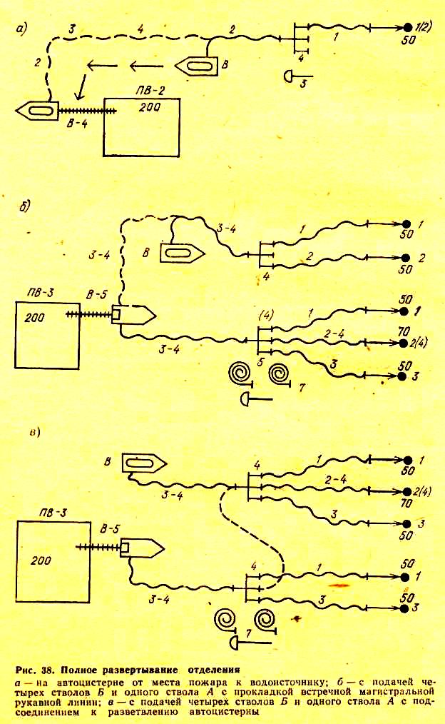 схемы использования и развертывания на основных па
