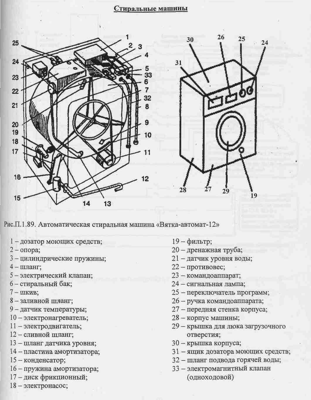 Вятка аленка 522р схема