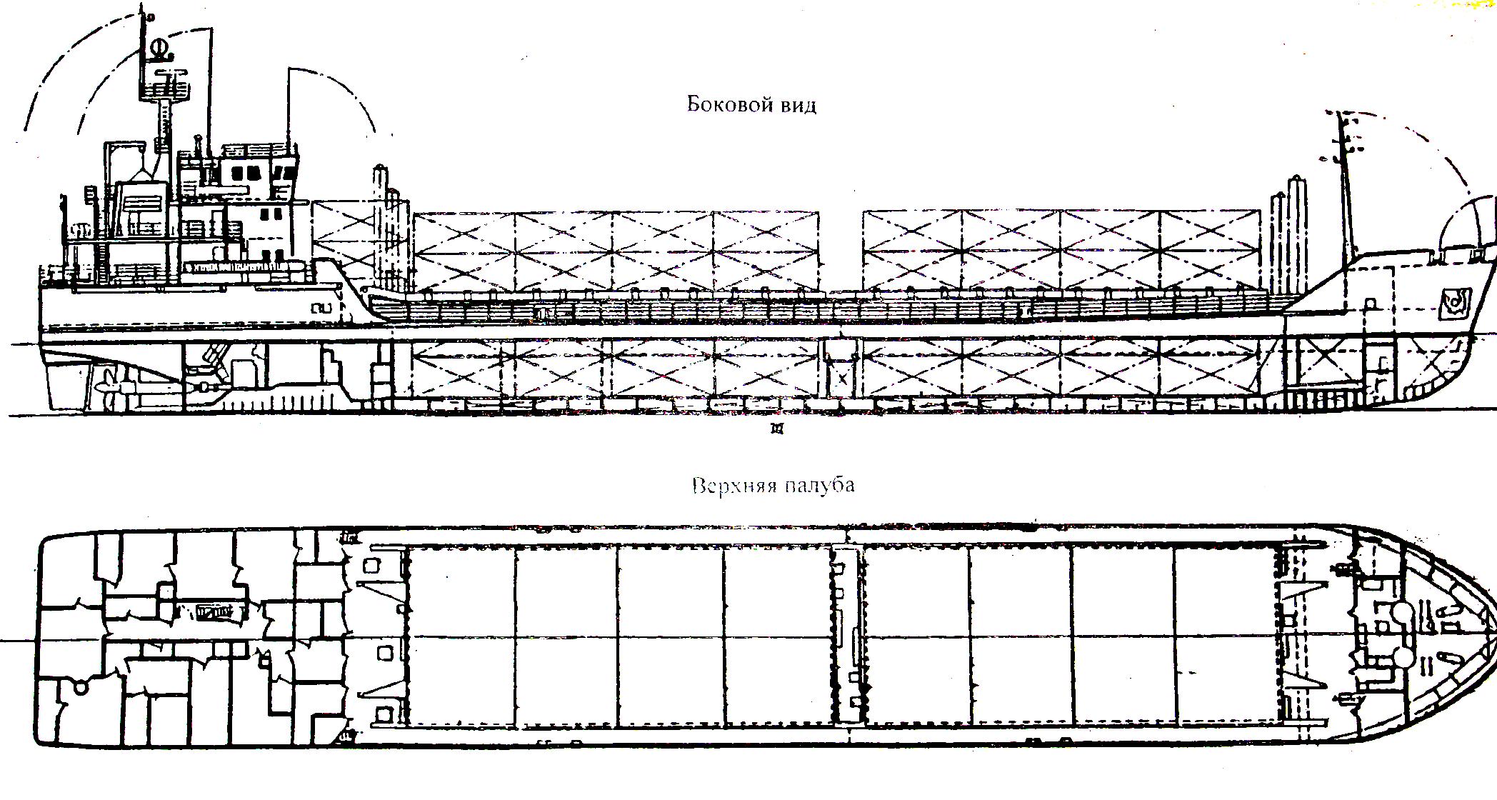 Реферат 1 3 1 Класс и назначение судна прототипа