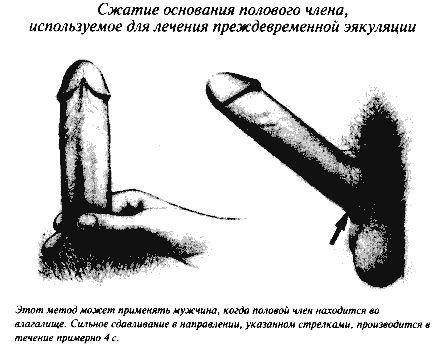 Fixed drug eruption of the penis due to co