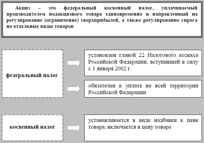 Их 37. порядок расчета и налогов шпаргалка виды