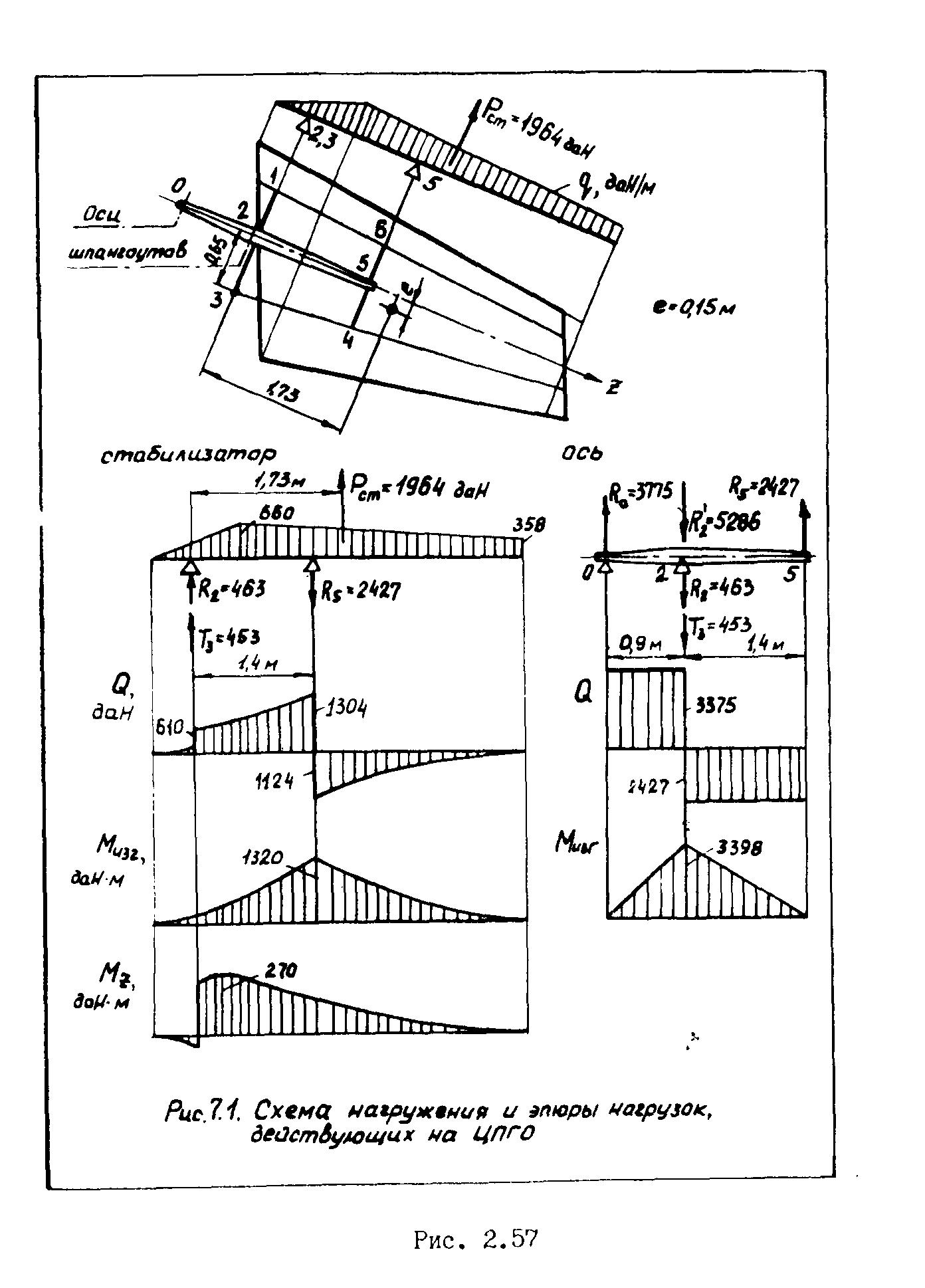Объемная компоновка и центровка самолета На чертеже показывают все основные силовые элементы узлы крепления наносят габаритные и установочные размеры а также расстояния между основными силовыми