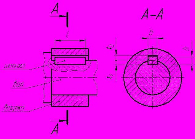 Вал со шпонкой чертеж
