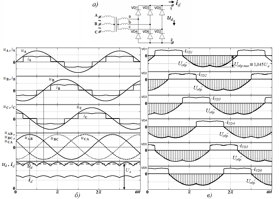 Двухполупериодная мостовая схема выпрямления расчет фото 994