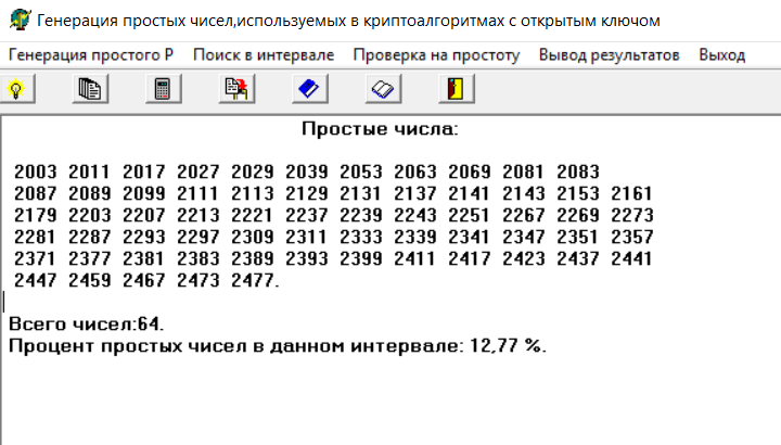 kriptografiją panaudoti svertinę kur jav