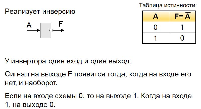 Арифметические и логические основы компьютера реферат 2203